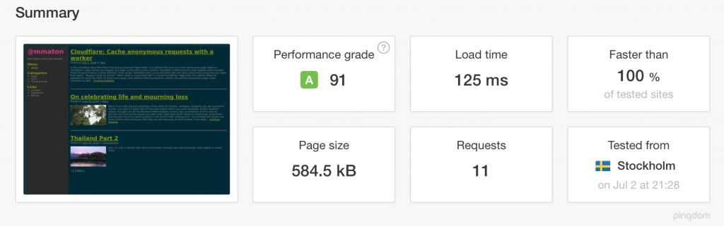 my site is faster than yours